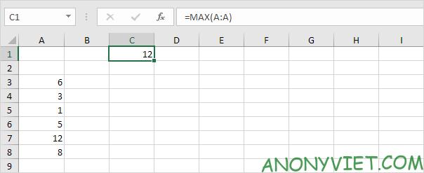 Bài 161: Tìm địa chỉ ô có giá trị lớn nhất trong Excel