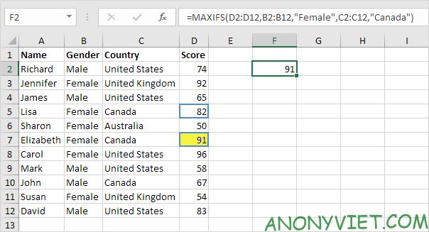 Bài 185: Cách sử dụng hàm MaxIfs và MinIfs trong Excel 23