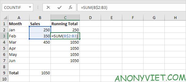 Bài 110: Cách tự động tính tổng trong Excel 33