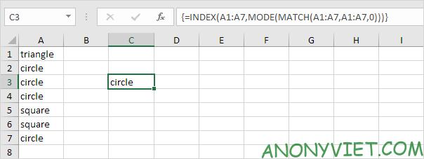 Bài 187: Cách sử dụng hàm Mode trong Excel 44