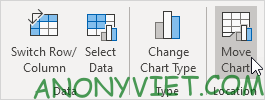 Bài 241: Bảng biểu đồ trong Excel 19
