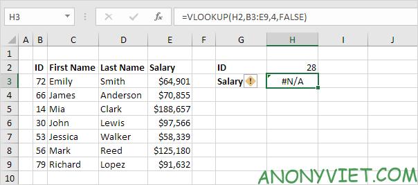 Bài 154: Cách sử dụng hàm Vlookup trong Excel 74
