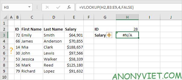 Bài 200: Cách sử dụng hàm IFNA trong Excel