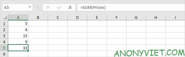 Sử dụng hàm SUM Excel