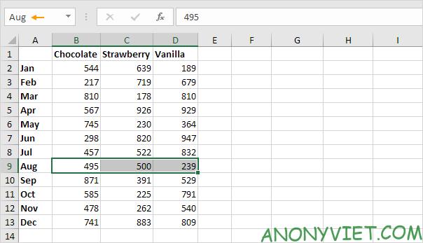 Bài 157: Tra cứu hai chiều trong Excel 46
