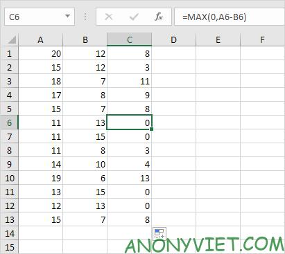 Bài 178: Cách thay đổi số âm thành 0 trong Excel 20