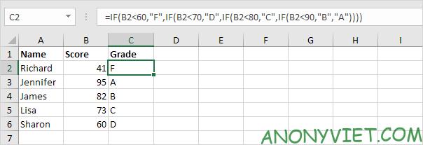 Bài 113: Cách sử dụng hàm IF trong Excel 60