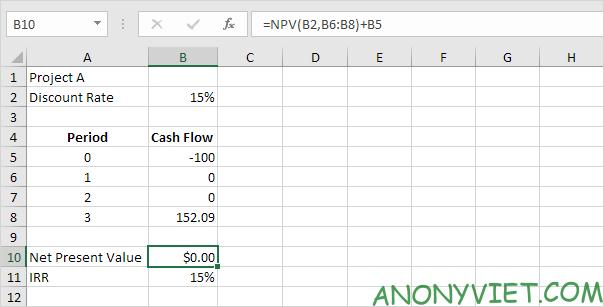 Bài 174: Cách sử dụng hàm IRR trong Excel 45
