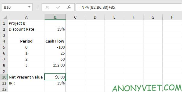 Bài 174: Cách sử dụng hàm IRR trong Excel 48