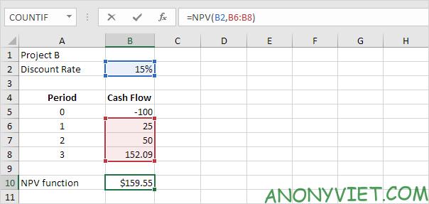 Bài 173: Cách sử dụng hàm NPV trong Excel 42