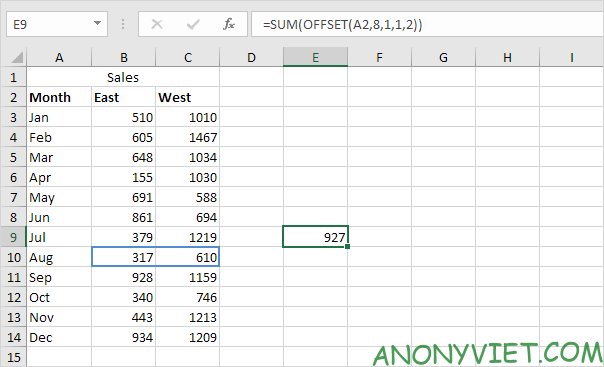 Bài 158: Cách sử dụng hàm Offset trong Excel 36