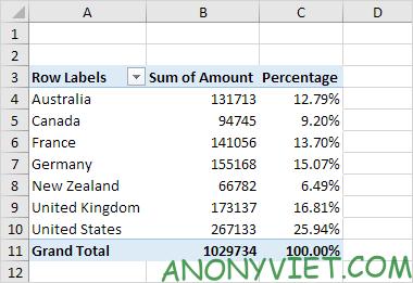 Bài 251: Tạo nhóm dữ liệu trong Excel 46