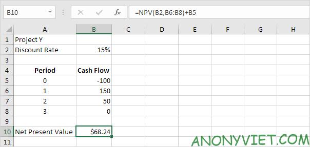 Bài 173: Cách sử dụng hàm NPV trong Excel 39