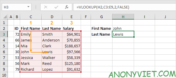 Bài 154: Cách sử dụng hàm Vlookup trong Excel 69