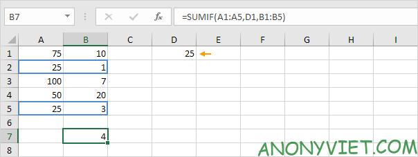 Bài 111: Tính tổng có điều kiện trong Excel 64