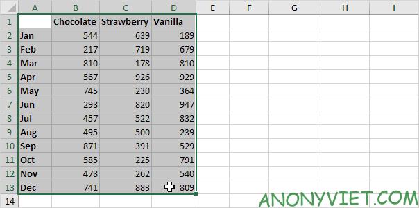 Bài 157: Tra cứu hai chiều trong Excel 43