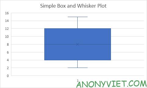 Bài 182: Tạo biểu đồ nến trong Excel 63
