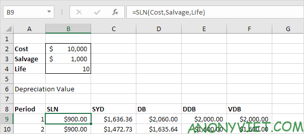 Bài 175: Lập bảng khấu hao trong Excel 32
