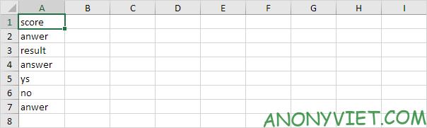 Bài 38: Cách kiểm tra chính tả trong Excel 46
