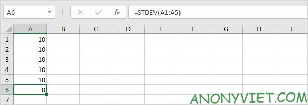 Bài 188: Cách sử dụng hàm STDEV trong Excel