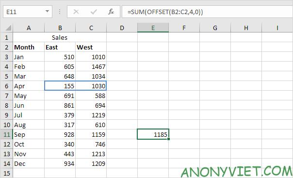 Bài 158: Cách sử dụng hàm Offset trong Excel 40