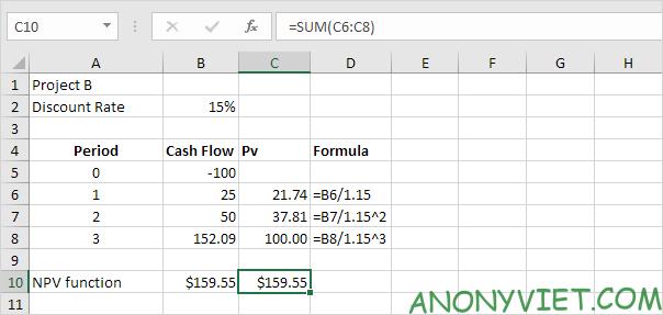 Bài 173: Cách sử dụng hàm NPV trong Excel 43