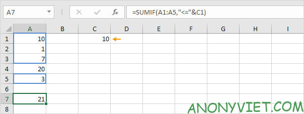 Bài 111: Tính tổng có điều kiện trong Excel 62