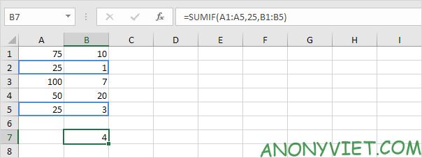 Bài 111: Tính tổng có điều kiện trong Excel 63