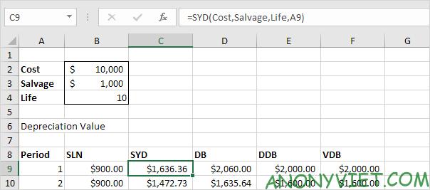 Bài 175: Lập bảng khấu hao trong Excel 33