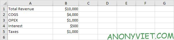 Bài 176: Tỷ suất lợi nhuận trong Excel 64