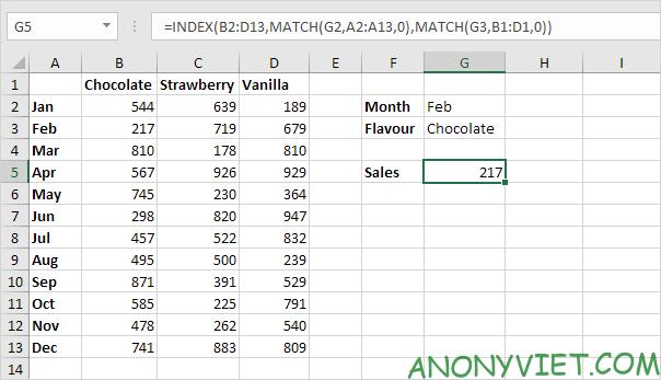 Bài 157: Tra cứu hai chiều trong Excel 42