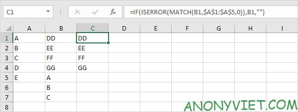 Bài 165: So sánh 2 cột trong Excel 37