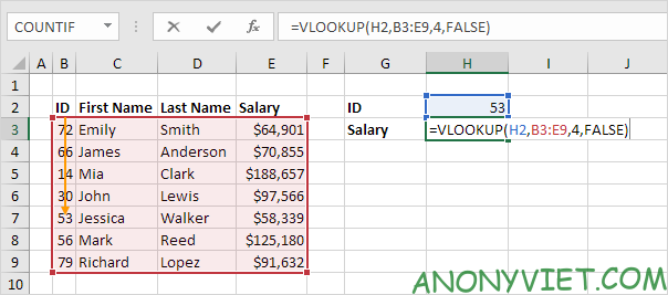 Bài 154: Cách sử dụng hàm Vlookup trong Excel