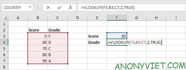 Bài 154: Cách sử dụng hàm Vlookup trong Excel 66