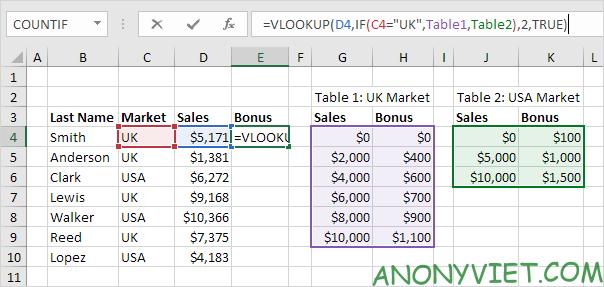 Bài 154: Cách sử dụng hàm Vlookup trong Excel 77