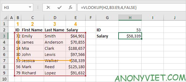 Bài 154: Cách sử dụng hàm Vlookup trong Excel 64