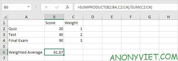 Bài 177: Cách sử dụng hàm AVERAGE trong Excel 55