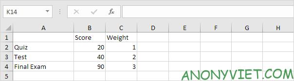 Bài 186: Tính điểm thi trung bình trong Excel 25