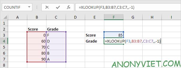 Bài 166: Cách sử dụng hàm Xlookup trong Excel 48