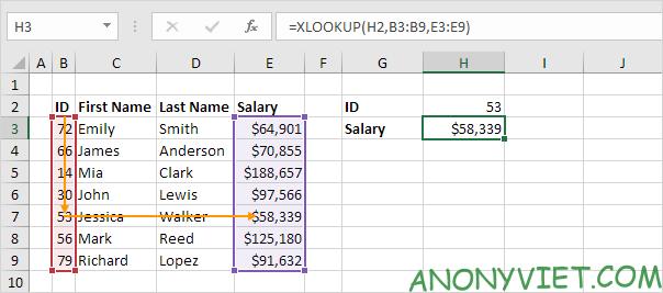 Bài 154: Cách sử dụng hàm Vlookup trong Excel 80