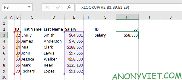 Bài 166: Cách sử dụng hàm Xlookup trong Excel 43