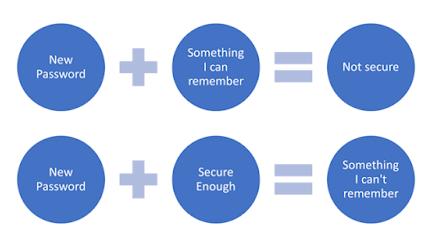 Cách đăng nhập vào tài khoản Microsoft không cần mật khẩu 7